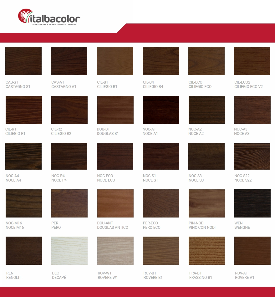 Tabella colori per esterni case con tabella colori pareti for Infissi color legno