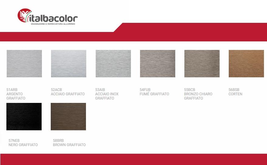tabella colori ral alluminio ossidato graffiato